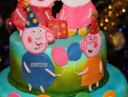 Тортик Свинка Пеппа